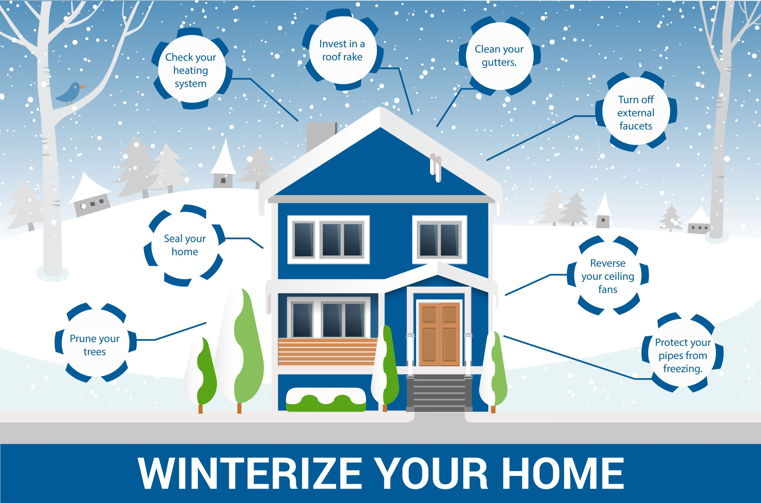 winterize home infographic
